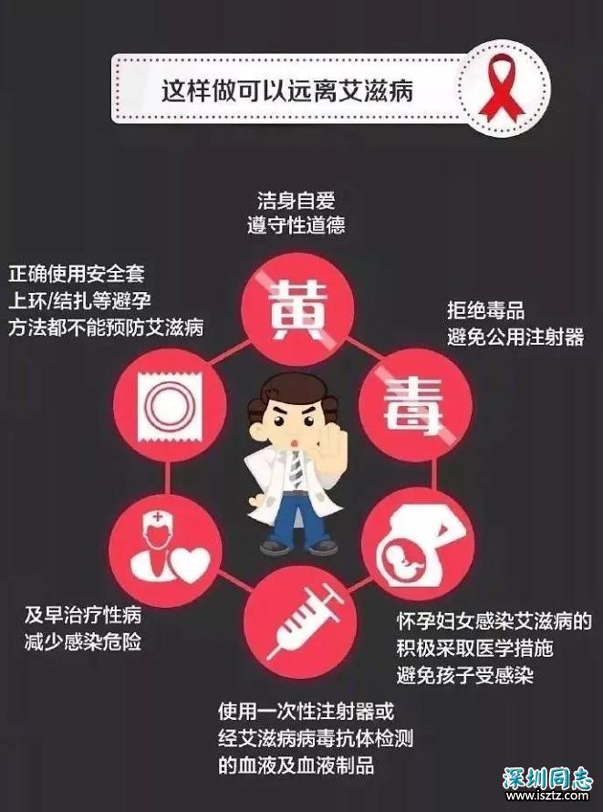 江西最新艾滋病疫情发布!50岁以上占一半!