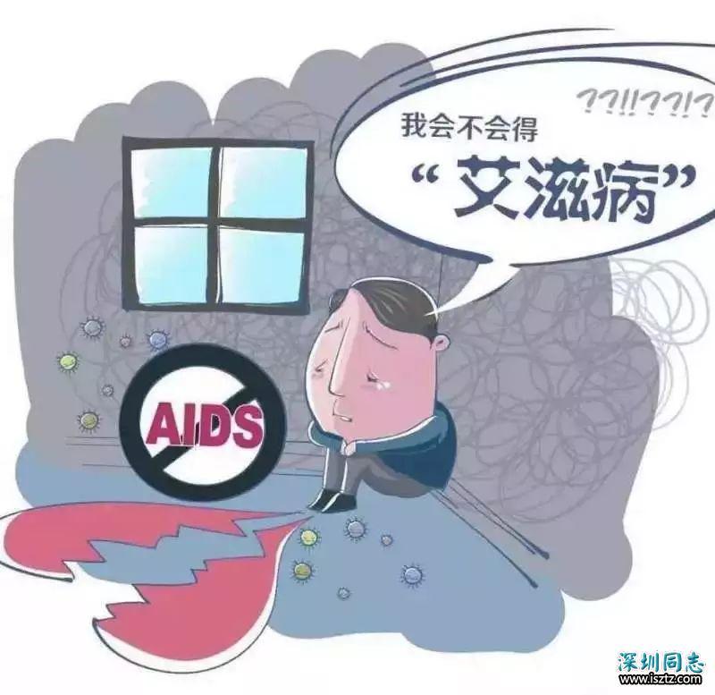 大连艾滋病疫情 附免费自愿咨询检测服务点名单