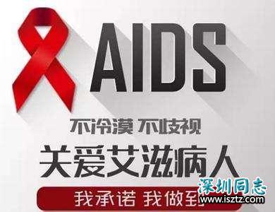 哈尔滨市艾滋病疫情处于低增长态势